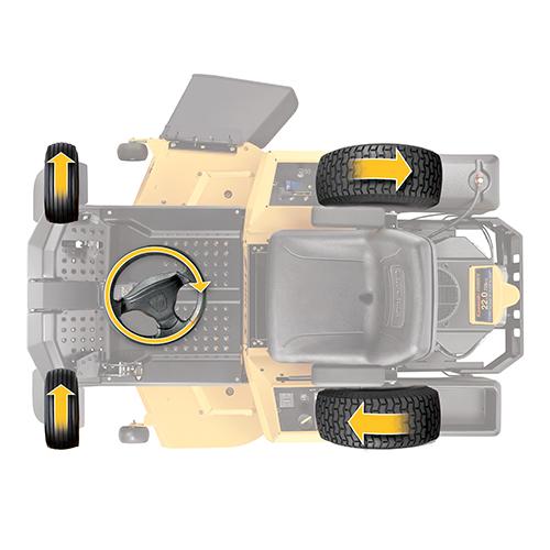 tecnologia-synchro-steer.jpg